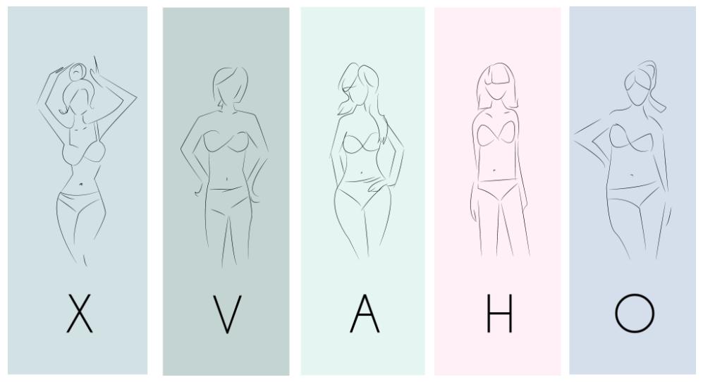 Körperformen Frau - Blusenguide byMi